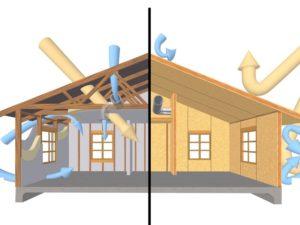 вентиляция в СИП-доме